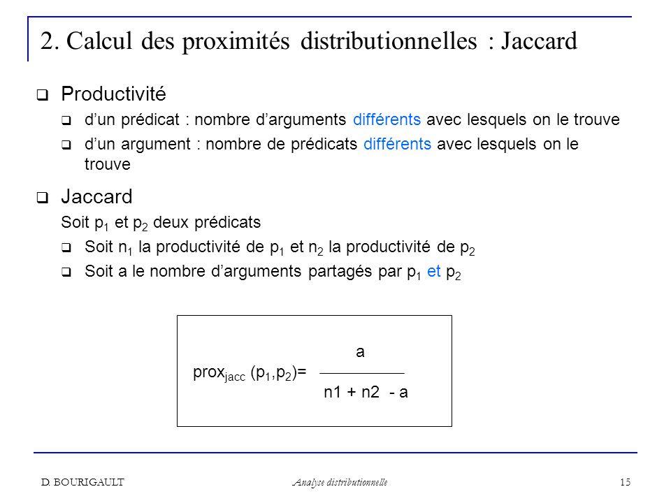 D. BOURIGAULT Analyse distributionnelle 15 2. Calcul des proximités distributionnelles : Jaccard Productivité dun prédicat : nombre darguments différe