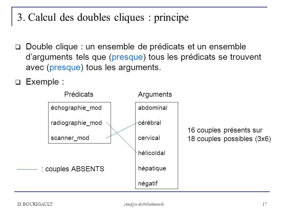 D. BOURIGAULT Analyse distributionnelle 17 3. Calcul des doubles cliques : principe Double clique : un ensemble de prédicats et un ensemble darguments