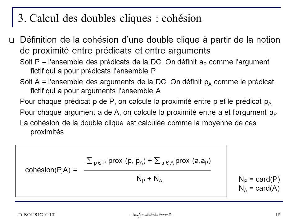 D. BOURIGAULT Analyse distributionnelle 18 3. Calcul des doubles cliques : cohésion Définition de la cohésion dune double clique à partir de la notion