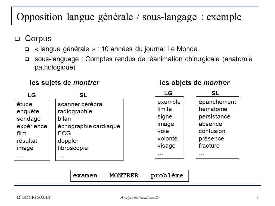 D. BOURIGAULT Analyse distributionnelle 3 Opposition langue générale / sous-langage : exemple les sujets de montrer Corpus « langue générale » : 10 an