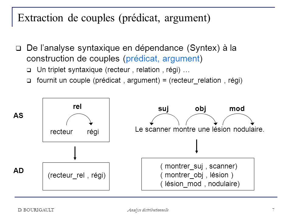 D. BOURIGAULT Analyse distributionnelle 7 Extraction de couples (prédicat, argument) De lanalyse syntaxique en dépendance (Syntex) à la construction d
