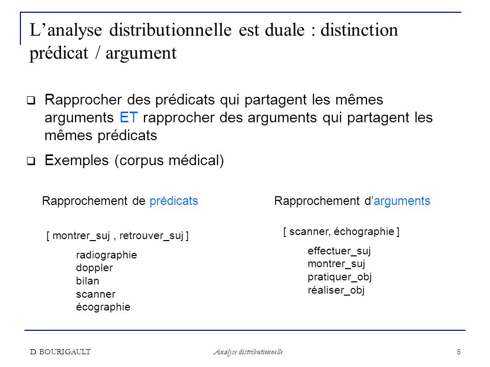 D.BOURIGAULT Analyse distributionnelle 9 1.