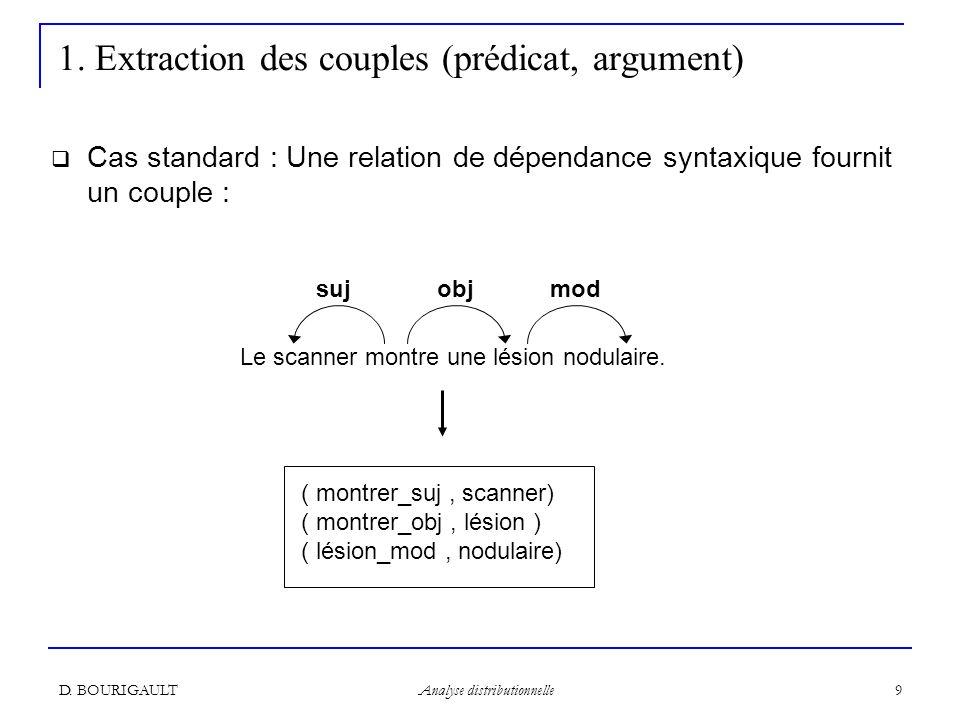 D. BOURIGAULT Analyse distributionnelle 9 1. Extraction des couples (prédicat, argument) Cas standard : Une relation de dépendance syntaxique fournit