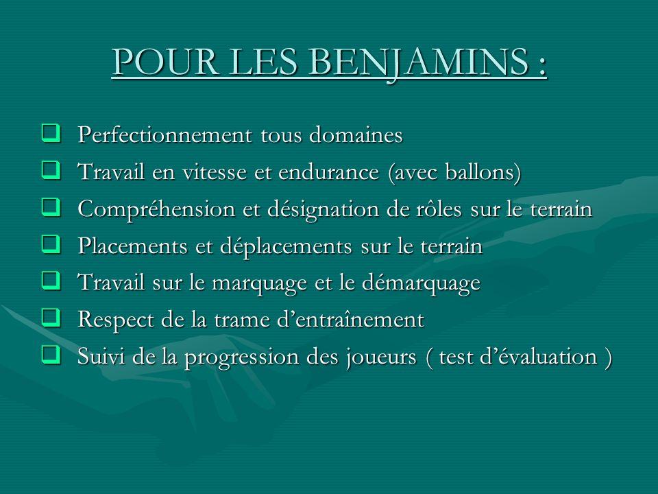 POUR LES BENJAMINS : Perfectionnement tous domaines Perfectionnement tous domaines Travail en vitesse et endurance (avec ballons) Travail en vitesse e