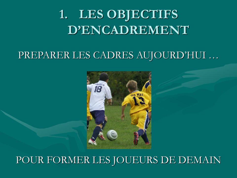 1.LES OBJECTIFS DENCADREMENT POUR FORMER LES JOUEURS DE DEMAIN PREPARER LES CADRES AUJOURDHUI …