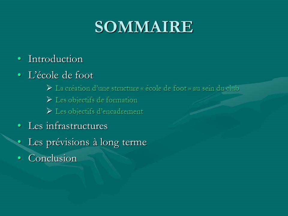 SOMMAIRE IntroductionIntroduction Lécole de footLécole de foot La création dune structure « école de foot » au sein du club La création dune structure