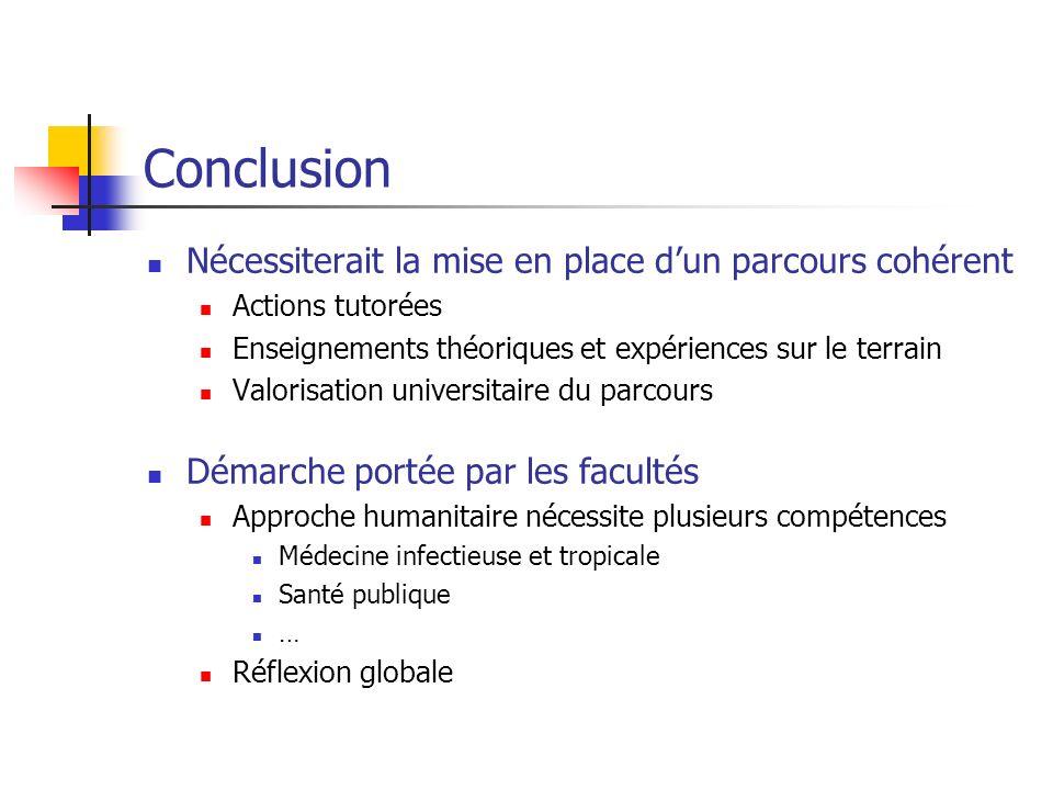 Conclusion Nécessiterait la mise en place dun parcours cohérent Actions tutorées Enseignements théoriques et expériences sur le terrain Valorisation u
