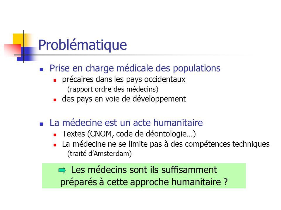 Problématique Prise en charge médicale des populations précaires dans les pays occidentaux (rapport ordre des médecins) des pays en voie de développem
