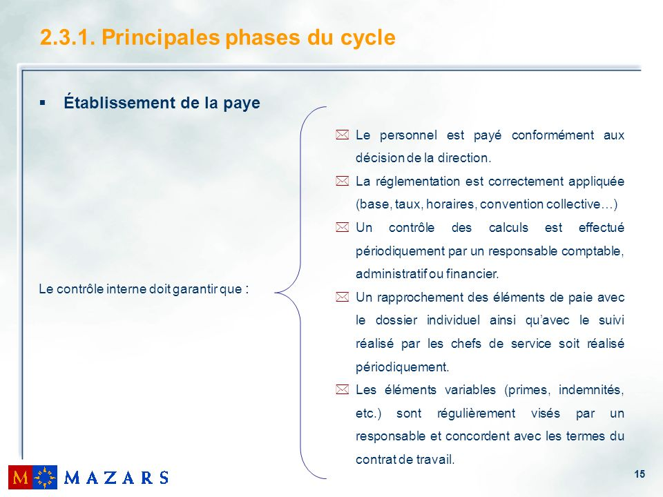 15 Établissement de la paye Le contrôle interne doit garantir que : *Le personnel est payé conformément aux décision de la direction. *La réglementati