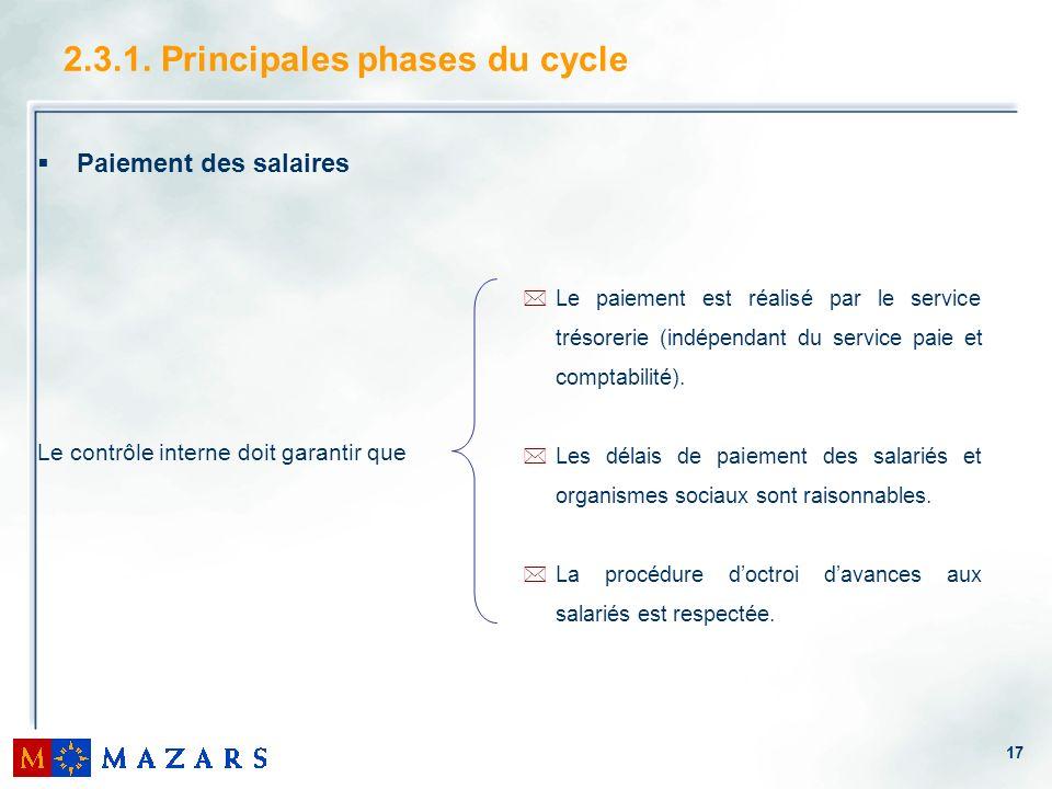 17 Paiement des salaires Le contrôle interne doit garantir que *Le paiement est réalisé par le service trésorerie (indépendant du service paie et comp
