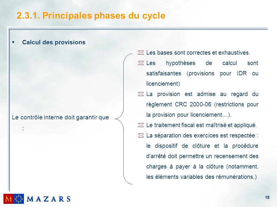 18 Calcul des provisions Le contrôle interne doit garantir que : *Les bases sont correctes et exhaustives. *Les hypothèses de calcul sont satisfaisant