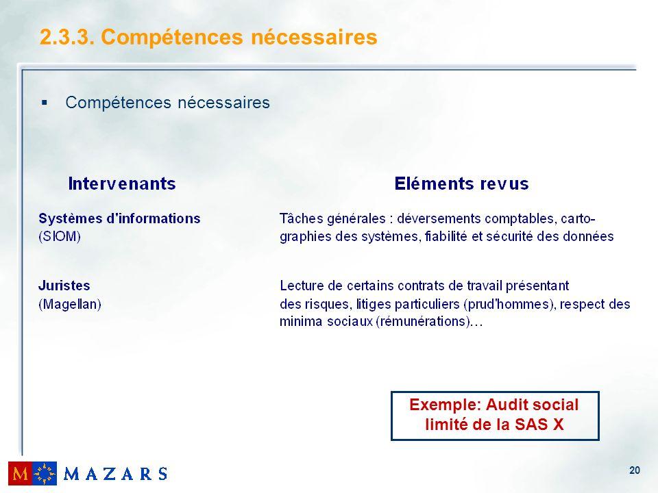 20 2.3.3. Compétences nécessaires Compétences nécessaires Exemple: Audit social limité de la SAS X
