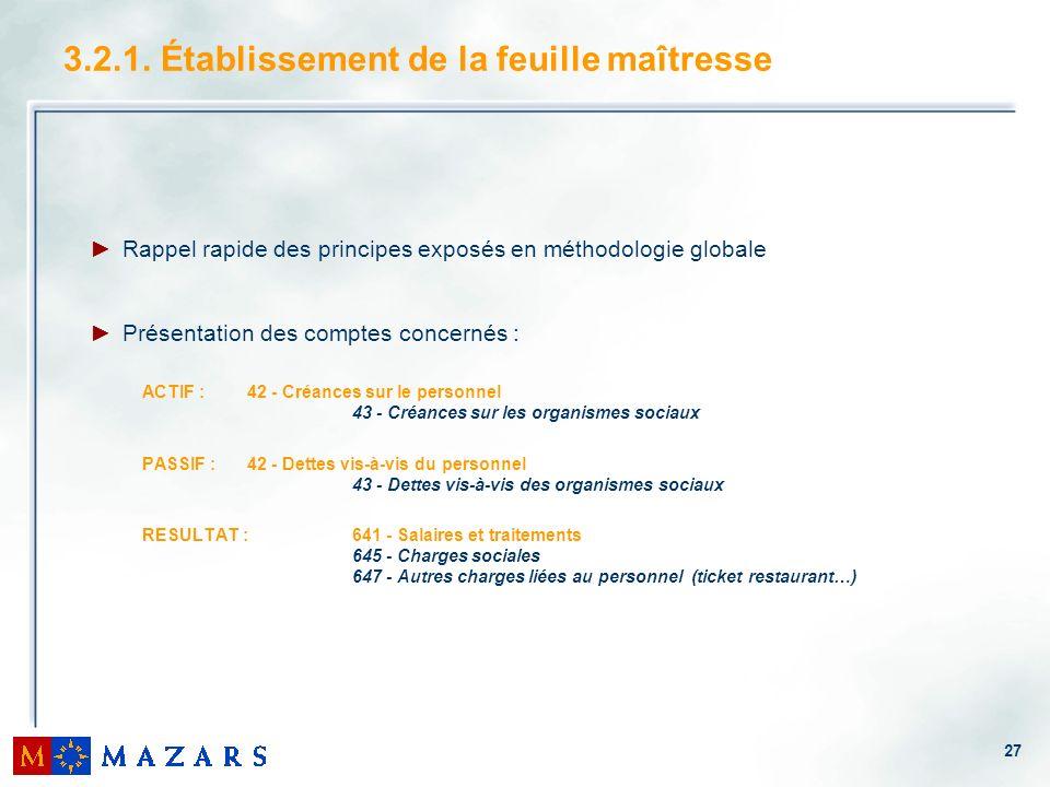 27 3.2.1. Établissement de la feuille maîtresse Rappel rapide des principes exposés en méthodologie globale Présentation des comptes concernés : ACTIF