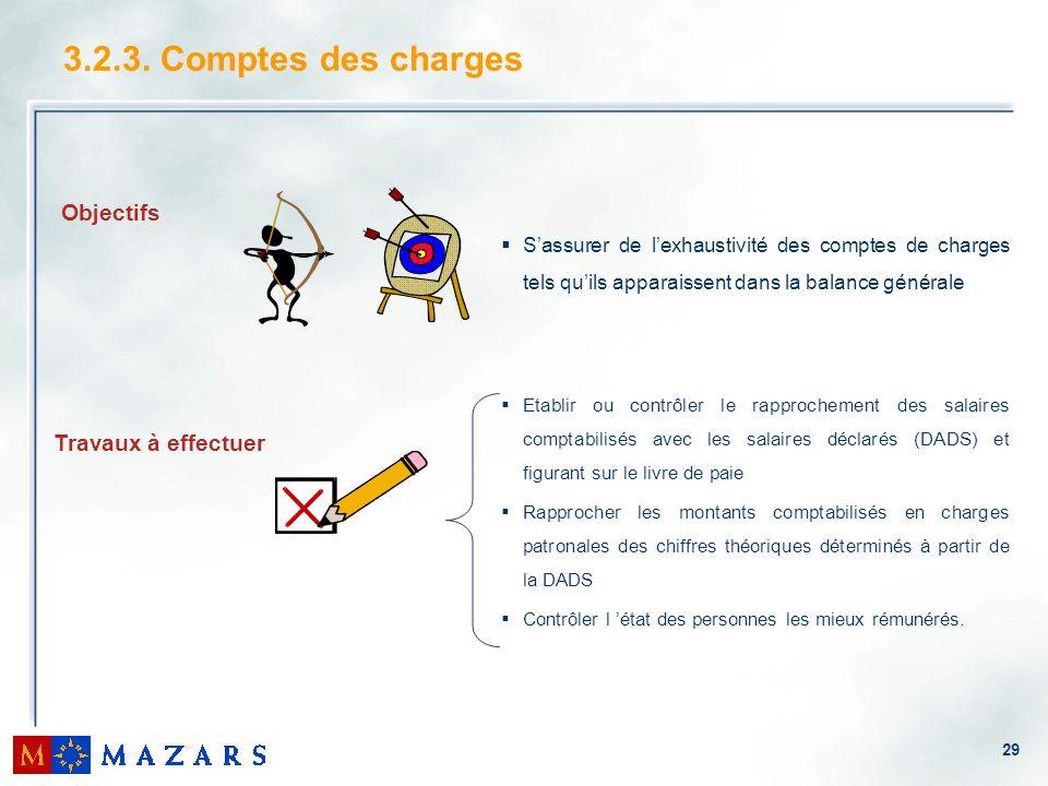 29 3.2.3. Comptes des charges Objectifs Sassurer de lexhaustivité des comptes de charges tels quils apparaissent dans la balance générale Etablir ou c