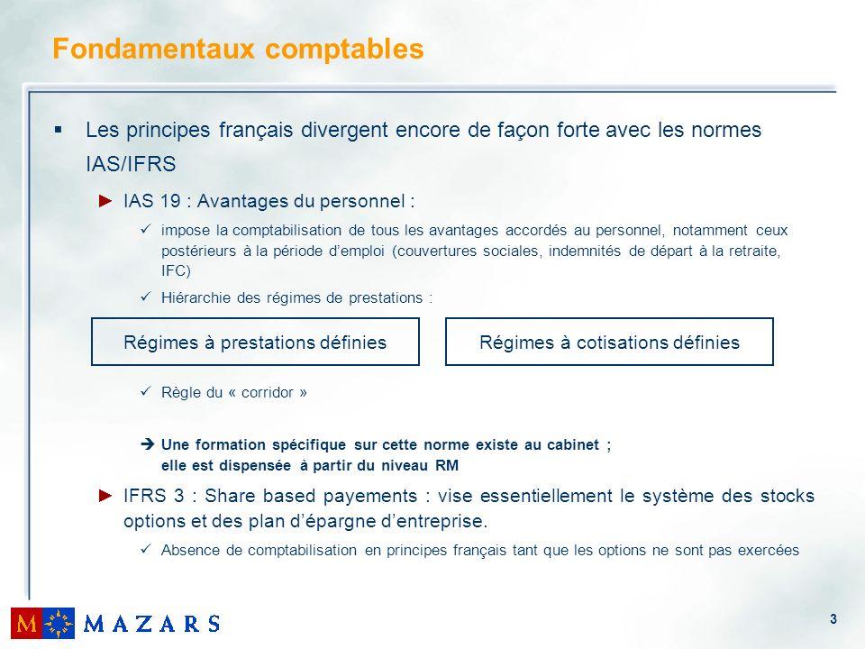 3 Fondamentaux comptables Les principes français divergent encore de façon forte avec les normes IAS/IFRS IAS 19 : Avantages du personnel : impose la