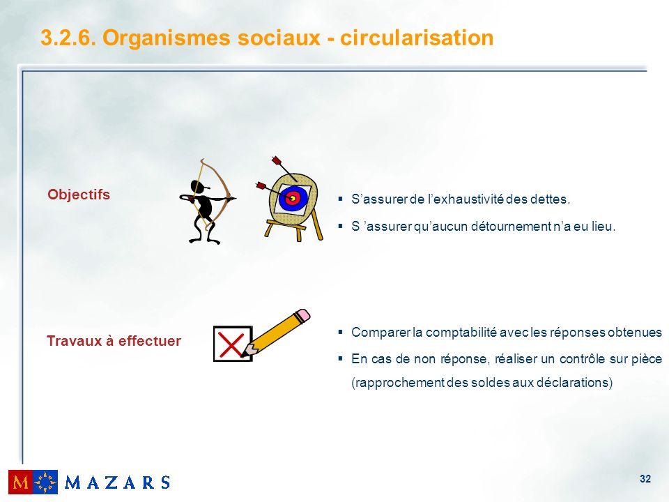 32 3.2.6. Organismes sociaux - circularisation Objectifs Travaux à effectuer Sassurer de lexhaustivité des dettes. S assurer quaucun détournement na e