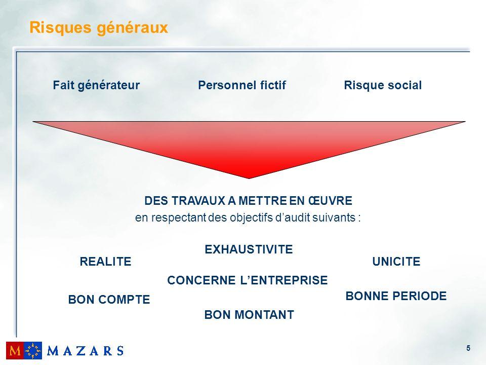 5 DES TRAVAUX A METTRE EN ŒUVRE en respectant des objectifs daudit suivants : Fait générateurPersonnel fictifRisque social REALITE EXHAUSTIVITE UNICIT