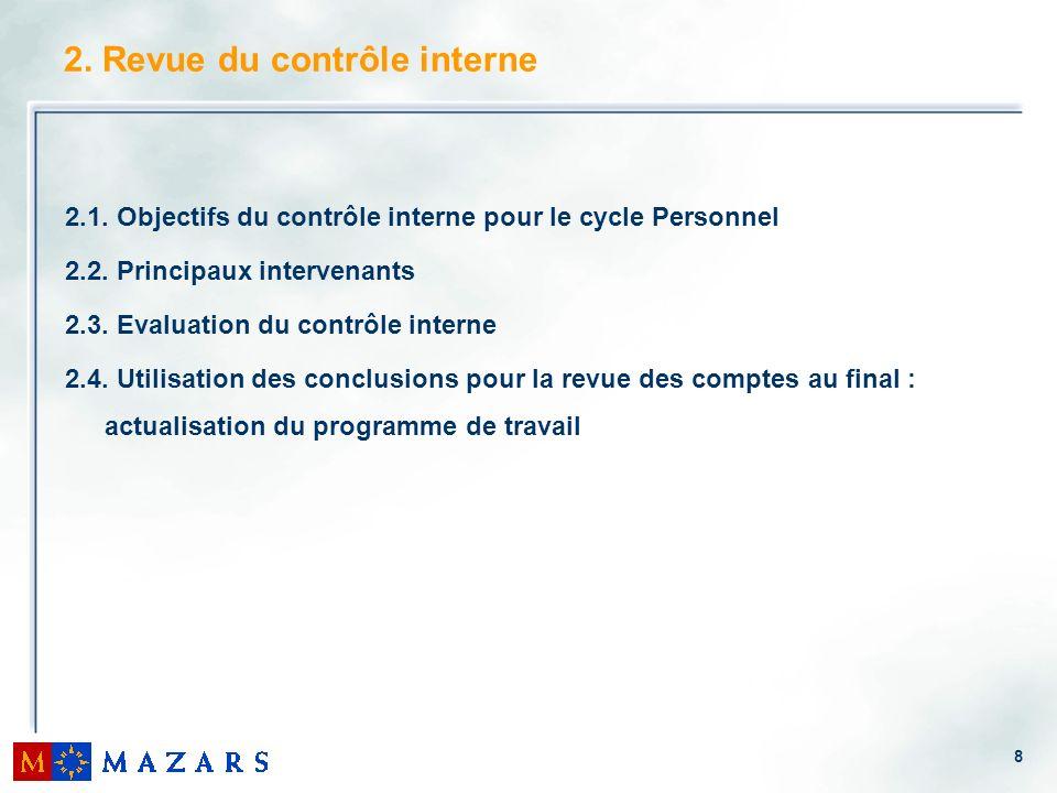 8 2. Revue du contrôle interne 2.1. Objectifs du contrôle interne pour le cycle Personnel 2.2. Principaux intervenants 2.3. Evaluation du contrôle int