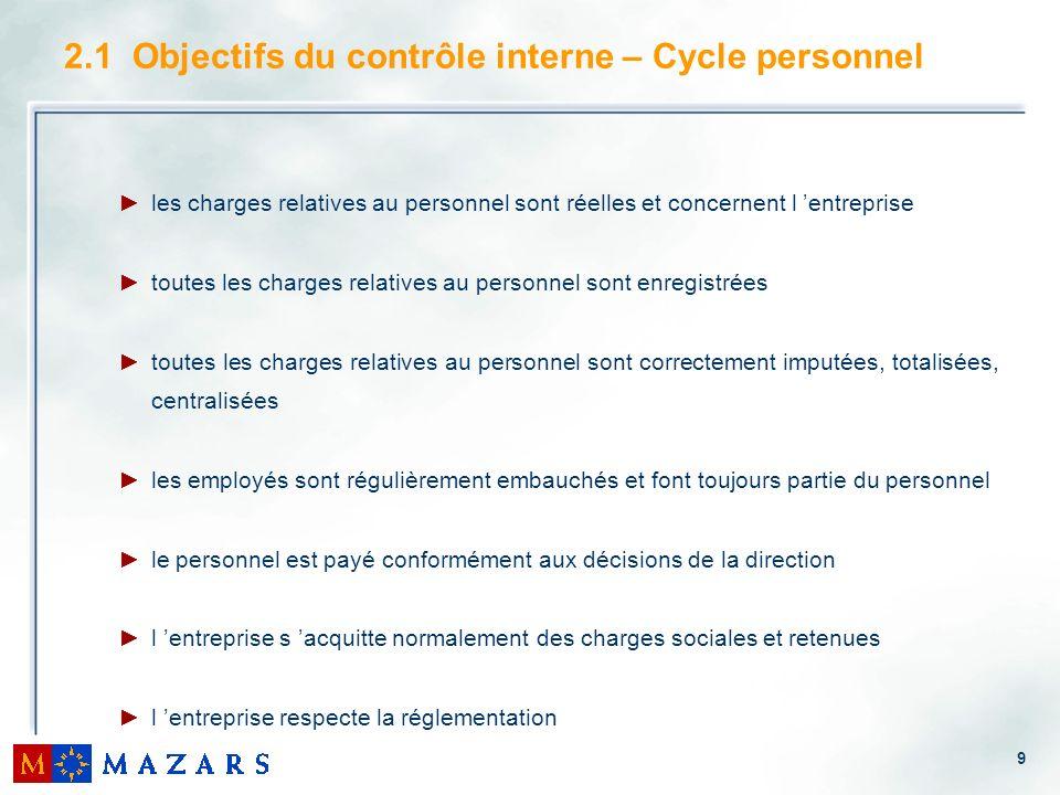 9 2.1 Objectifs du contrôle interne – Cycle personnel les charges relatives au personnel sont réelles et concernent l entreprise toutes les charges re