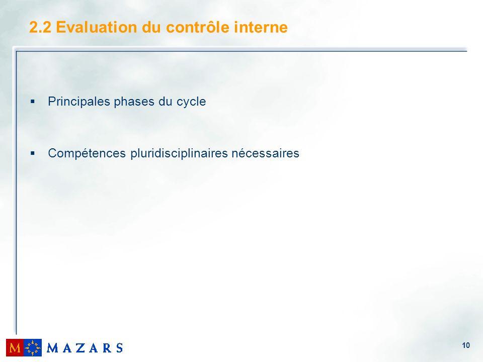 10 2.2 Evaluation du contrôle interne Principales phases du cycle Compétences pluridisciplinaires nécessaires