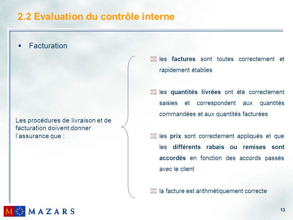 13 2.2 Evaluation du contrôle interne Facturation *les factures sont toutes correctement et rapidement établies *les quantités livrées ont été correct