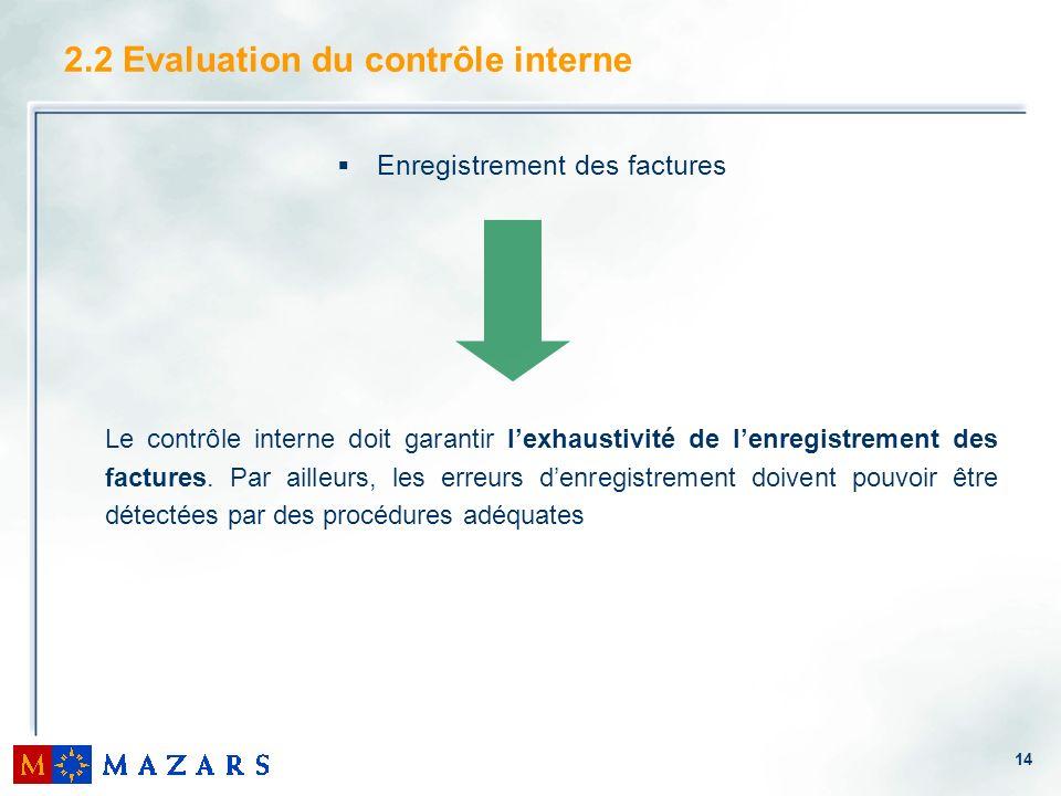 14 2.2 Evaluation du contrôle interne Enregistrement des factures Le contrôle interne doit garantir lexhaustivité de lenregistrement des factures. Par