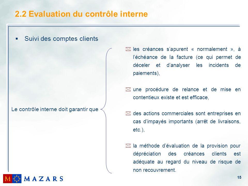 15 2.2 Evaluation du contrôle interne Suivi des comptes clients Le contrôle interne doit garantir que *les créances sapurent « normalement », à léchéa