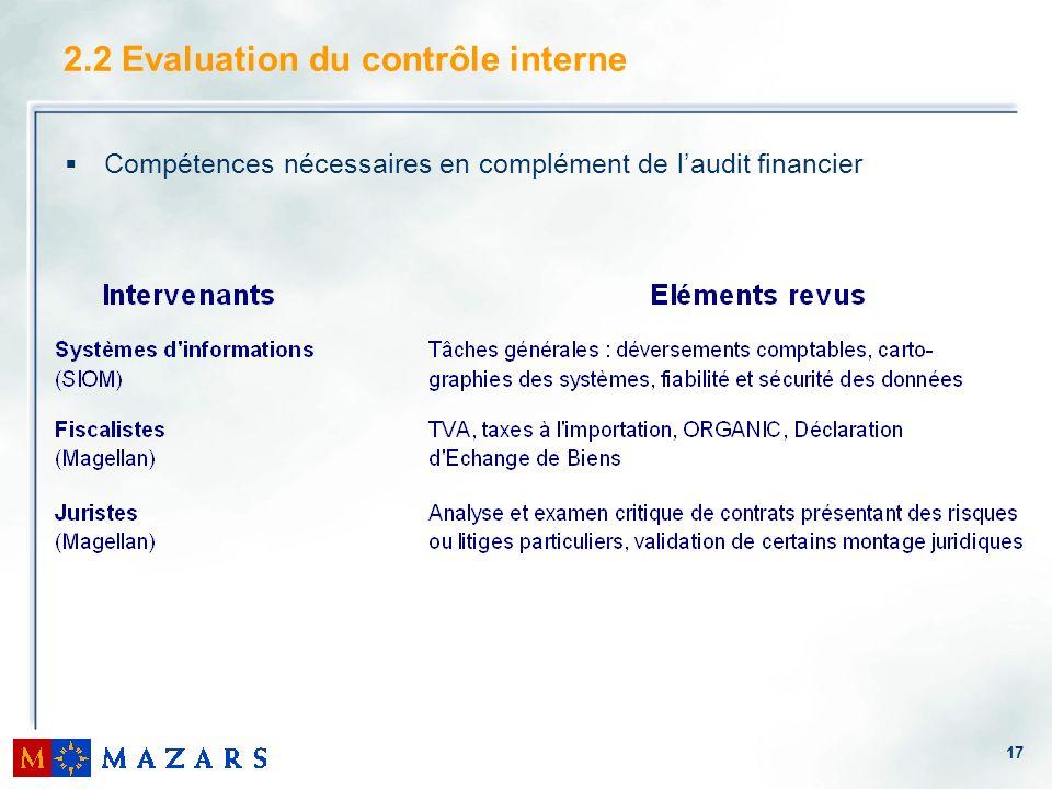 17 2.2 Evaluation du contrôle interne Compétences nécessaires en complément de laudit financier