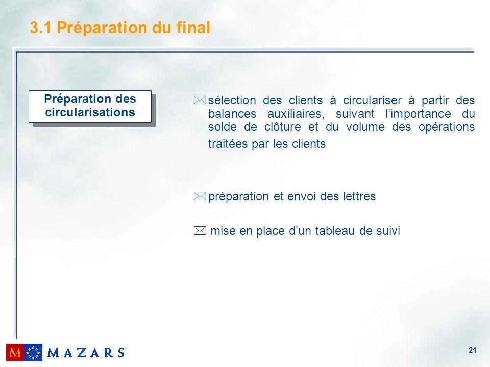 21 3.1 Préparation du final Préparation des circularisations * mise en place dun tableau de suivi *sélection des clients à circulariser à partir des b