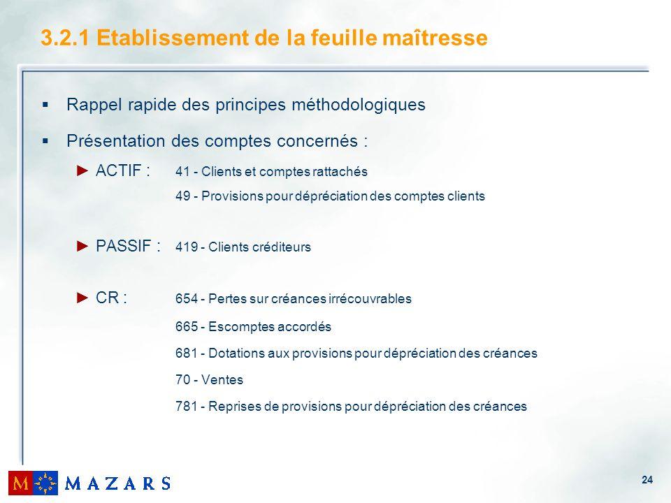 24 3.2.1 Etablissement de la feuille maîtresse Rappel rapide des principes méthodologiques Présentation des comptes concernés : ACTIF : 41 - Clients e