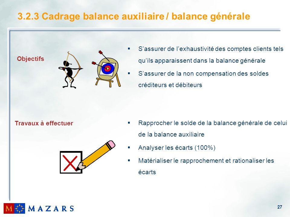 27 3.2.3 Cadrage balance auxiliaire / balance générale Sassurer de lexhaustivité des comptes clients tels quils apparaissent dans la balance générale