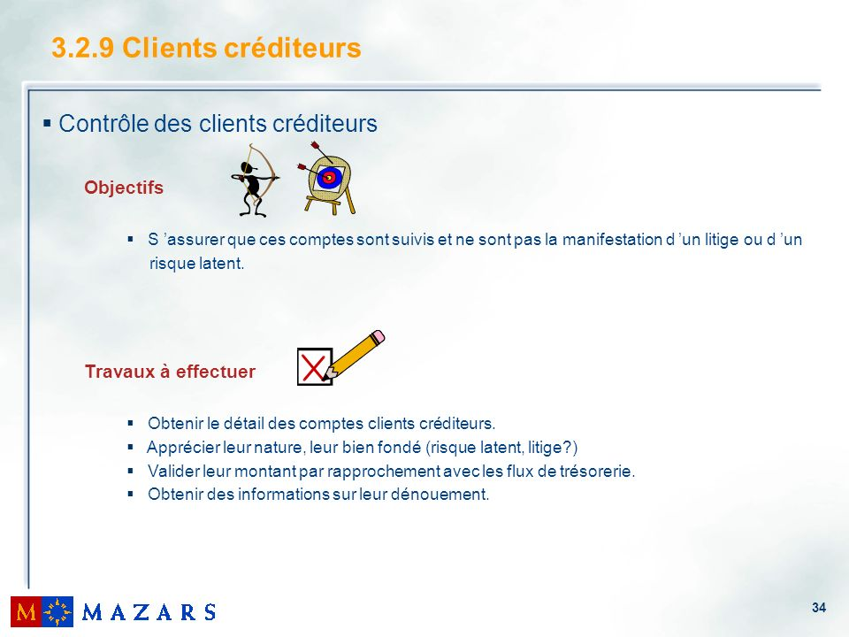 34 3.2.9 Clients créditeurs Contrôle des clients créditeurs Objectifs S assurer que ces comptes sont suivis et ne sont pas la manifestation d un litige ou d un risque latent.