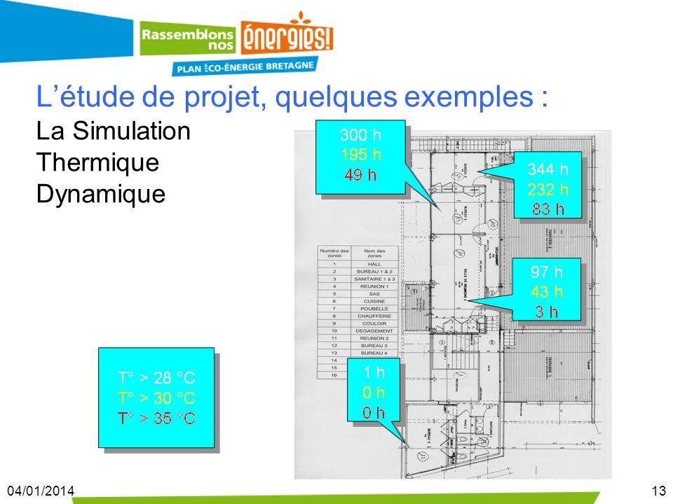 04/01/201413 Létude de projet, quelques exemples : La Simulation Thermique Dynamique