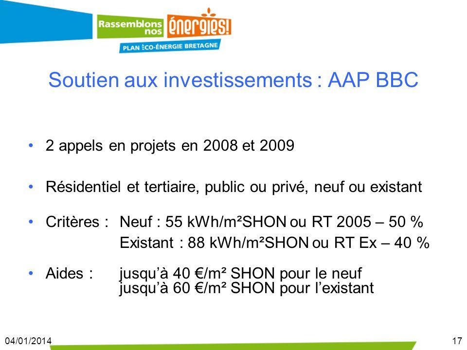 04/01/201417 Soutien aux investissements : AAP BBC 2 appels en projets en 2008 et 2009 Résidentiel et tertiaire, public ou privé, neuf ou existant Cri