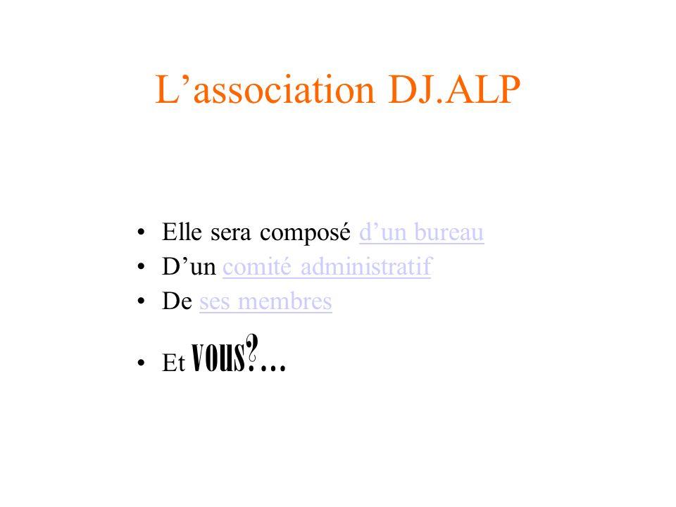 Lassociation DJ.ALP Elle sera composé dun bureau Dun comité administratif De ses membres Et vous?…