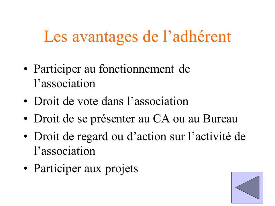 Les avantages de ladhérent Participer au fonctionnement de lassociation Droit de vote dans lassociation Droit de se présenter au CA ou au Bureau Droit de regard ou daction sur lactivité de lassociation Participer aux projets