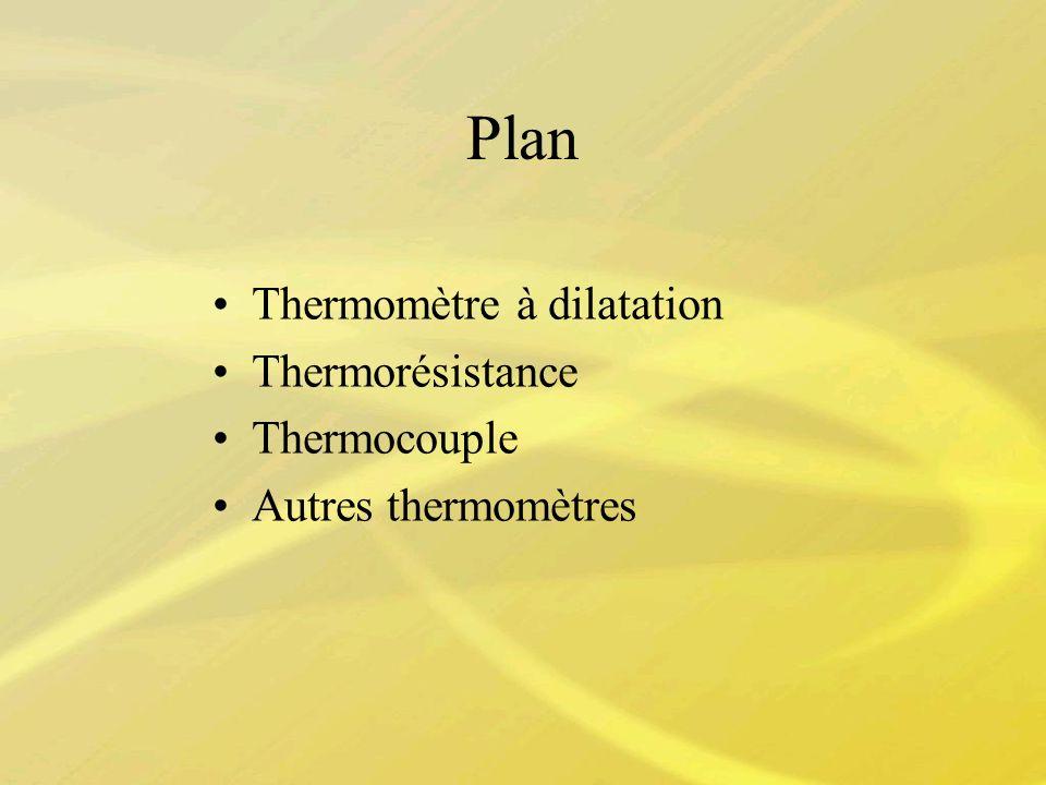 Plan Thermomètre à dilatation Thermorésistance Thermocouple Autres thermomètres