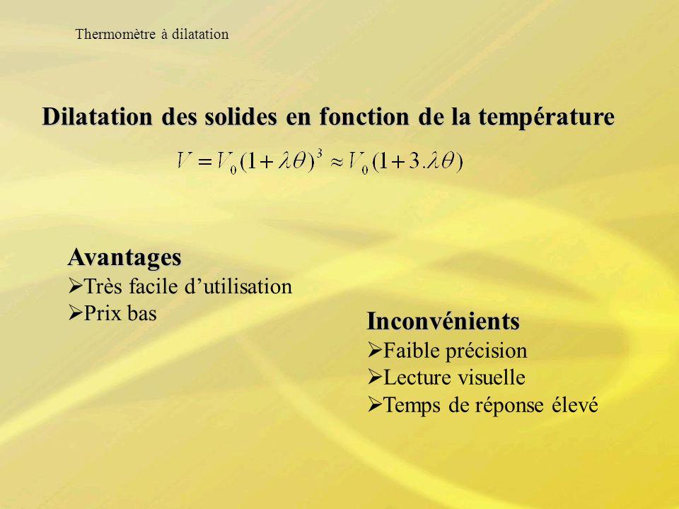 Dilatation des solides en fonction de la température Avantages Très facile dutilisation Prix bas Inconvénients Faible précision Lecture visuelle Temps