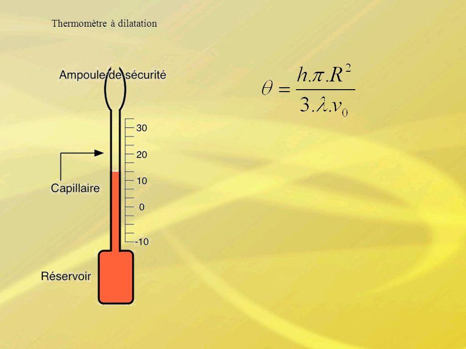 Résistances Thermométriques Avantages Précis Temps de réponse court Encombrement faible Inconvénients Sensibles à la corrosion Dérive des caractéristiques au cours du temps Prix élevé