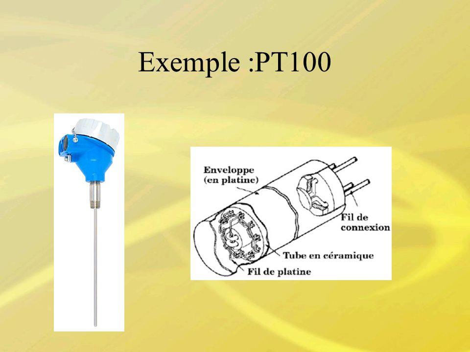 Exemple :PT100