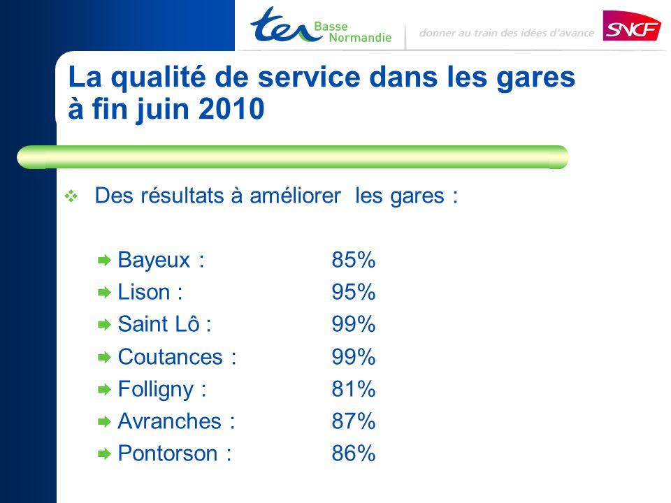 Des résultats à améliorer les gares : Bayeux : 85% Lison : 95% Saint Lô :99% Coutances :99% Folligny : 81% Avranches :87% Pontorson :86% La qualité de service dans les gares à fin juin 2010