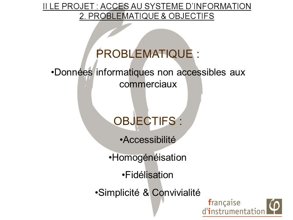 II LE PROJET : ACCES AU SYSTEME DINFORMATION 2. PROBLEMATIQUE & OBJECTIFS PROBLEMATIQUE : Données informatiques non accessibles aux commerciaux OBJECT