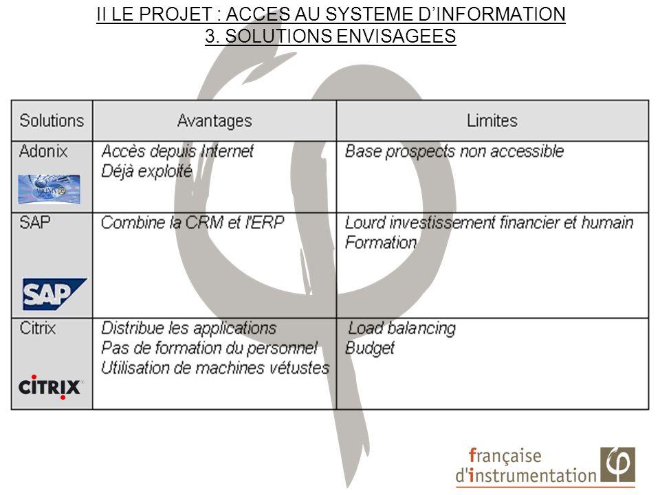 II LE PROJET : ACCES AU SYSTEME DINFORMATION 3. SOLUTIONS ENVISAGEES
