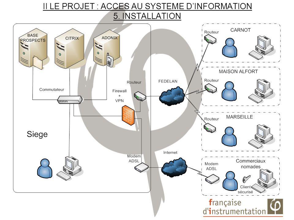 II LE PROJET : ACCES AU SYSTEME DINFORMATION 6.