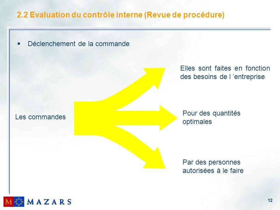 12 2.2 Evaluation du contrôle interne (Revue de procédure) Déclenchement de la commande Les commandes Elles sont faites en fonction des besoins de l e