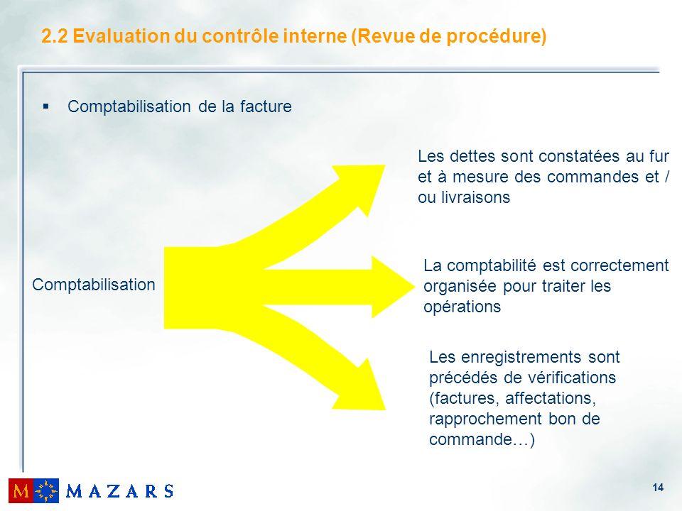 14 2.2 Evaluation du contrôle interne (Revue de procédure) Comptabilisation de la facture Comptabilisation Les dettes sont constatées au fur et à mesu