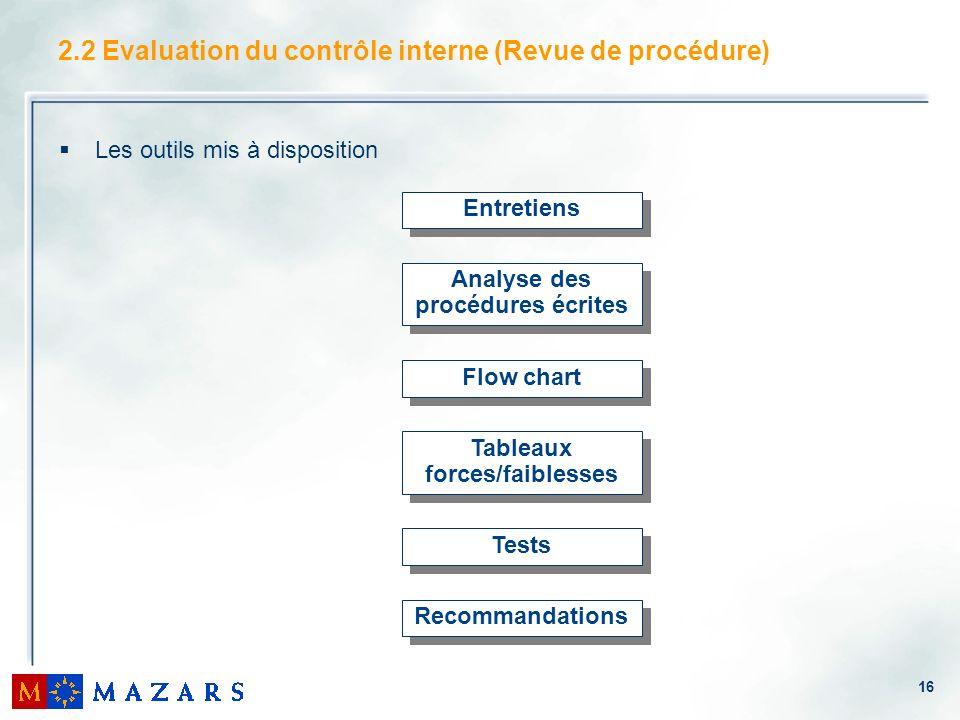 16 2.2 Evaluation du contrôle interne (Revue de procédure) Les outils mis à disposition Entretiens Tests Flow chart Tableaux forces/faiblesses Recomma