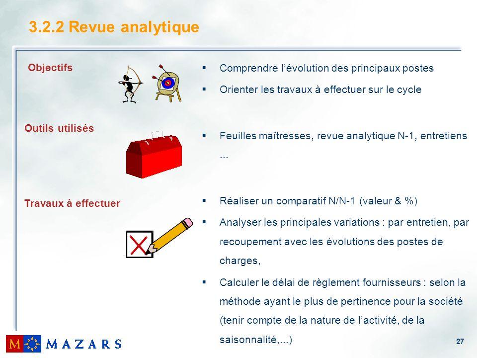 27 3.2.2 Revue analytique Comprendre lévolution des principaux postes Orienter les travaux à effectuer sur le cycle Feuilles maîtresses, revue analyti