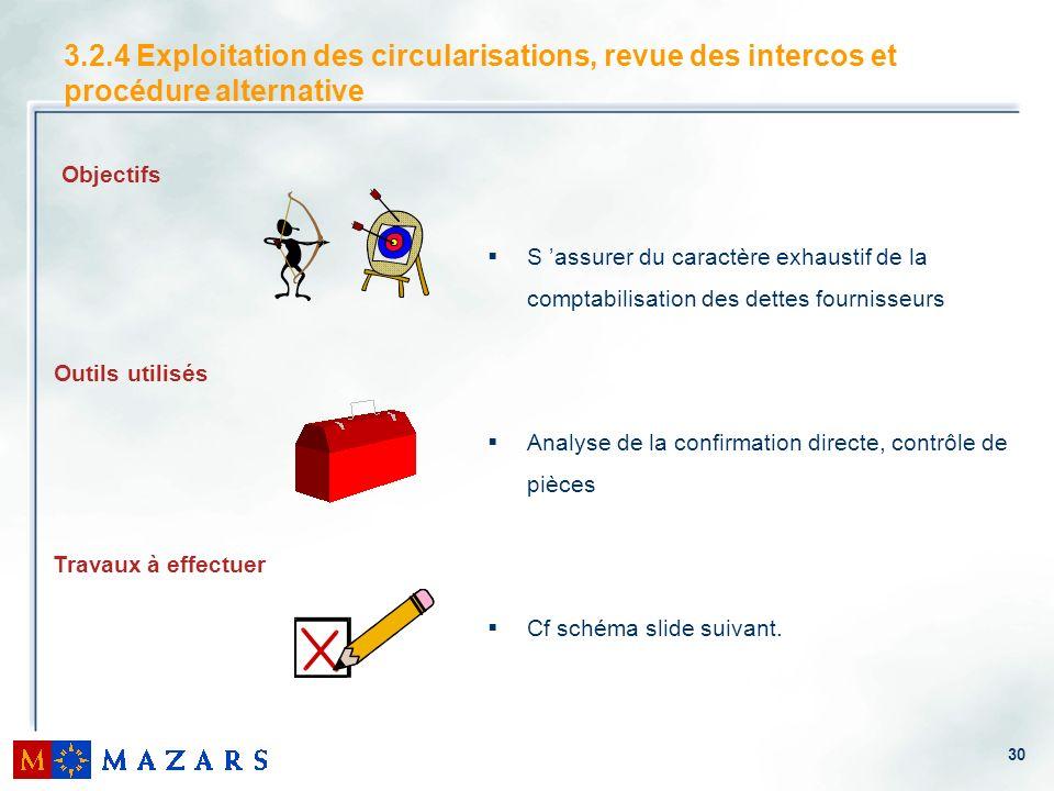30 3.2.4 Exploitation des circularisations, revue des intercos et procédure alternative S assurer du caractère exhaustif de la comptabilisation des de