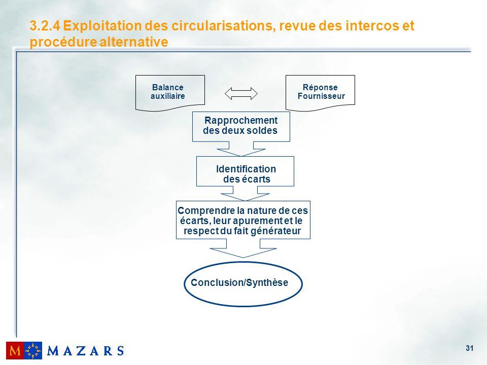 31 3.2.4 Exploitation des circularisations, revue des intercos et procédure alternative Balance auxiliaire Réponse Fournisseur Rapprochement des deux